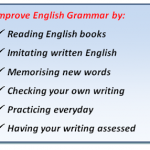 WM_Improve_English_Grammar_By_Fixed